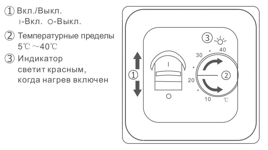 termoregulyator-rtc-7026.jpg